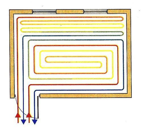 Варианты укладки труб теплого пола