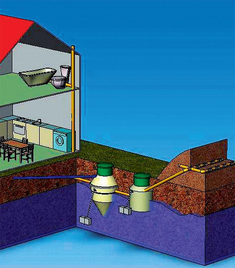 Рис. 2. Монтаж оборудования при высоком уровне грунтовых вод (Рисунок: ВЫСОКИЕ ТЕХНОЛОГИИ АТ)