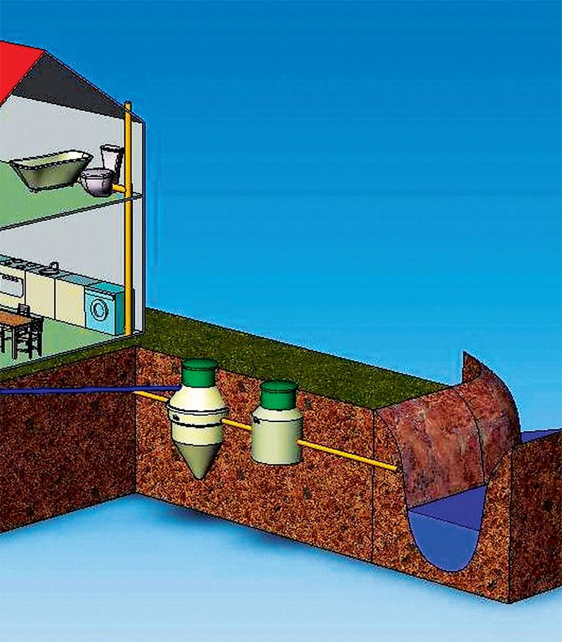 Рис. 3. Монтаж оборудования со стоком очищенной воды в водоем (Рисунок: ВЫСОКИЕ ТЕХНОЛОГИИ АТ)