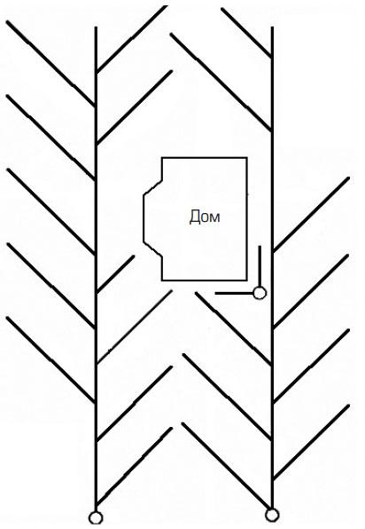 Трубчатые дрены и каналы «елочкой»