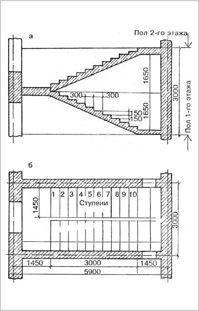 Схема конструирования лестниц