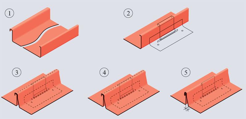 Процесс изготовления двойного стоячего фальца