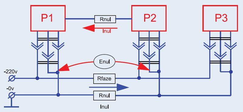 Рис. 4. Появление разности потенциалов при двухпроводном кабеле питания