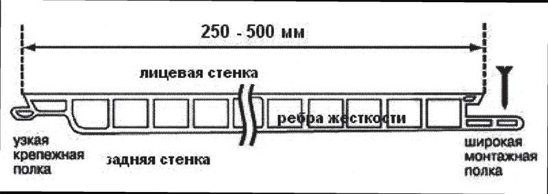 Виниловая панель в разрезе