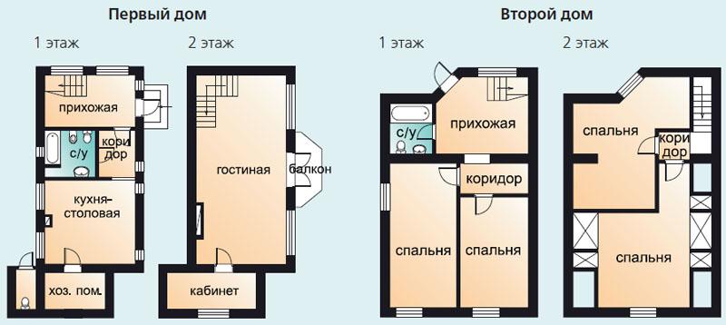 План двох домов