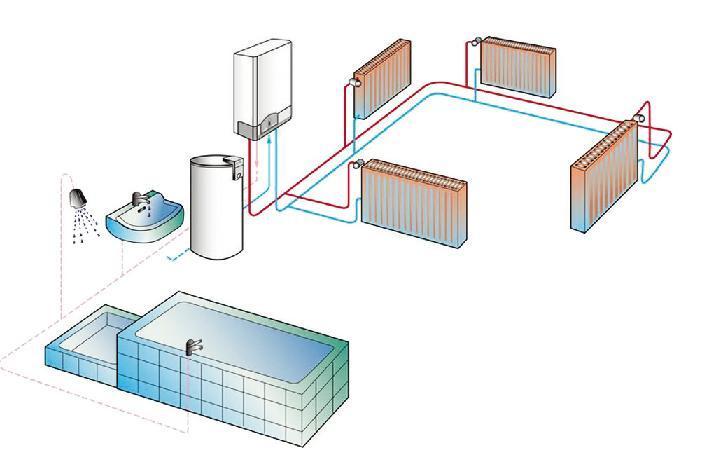 Система отопления с одноконтурным котлом с бойлером ГВС
