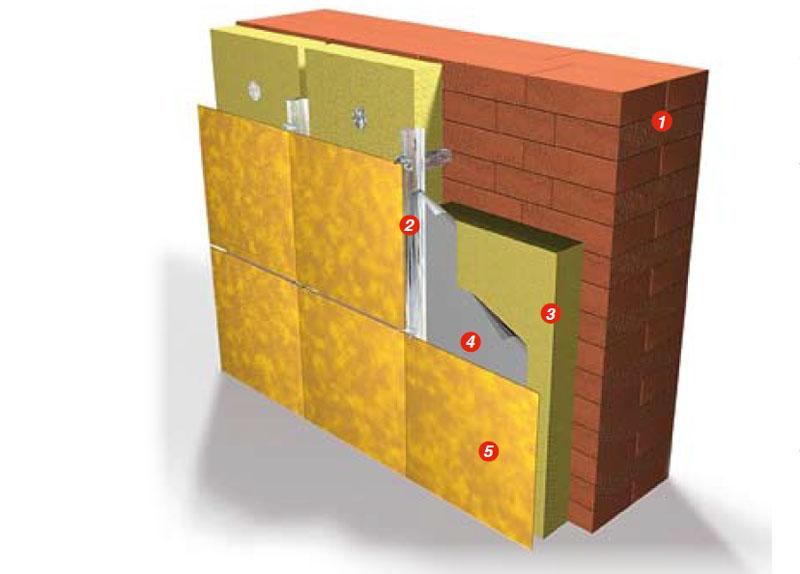 Навесной вентилируемый фасад: 1-Несущая стена; 2-Монтажная подконструкция; 3-Утеплитель: на основе базальтовой ваты, стекловолокна. Рекомендуемый коэффициент теплопроводности при 10°C, λ10, Вт/мК – 0,037; 4-Гидроизоляция; 5-Защитно-декоративный экран (Рисунок: компания КНАУФ ИНСУЛЕЙШН УКРАИНА)