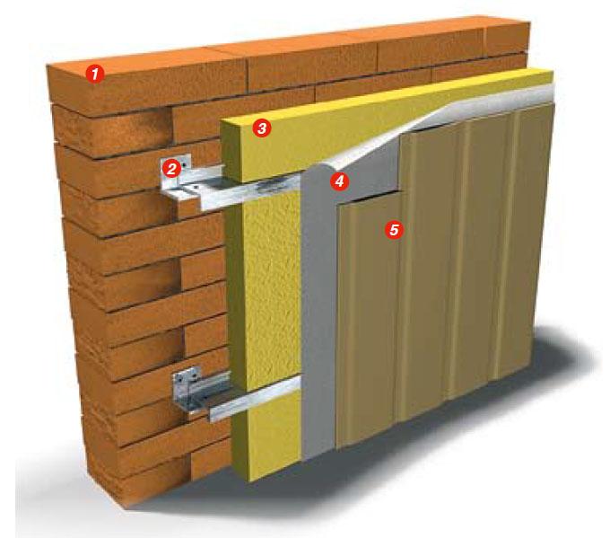 Утепление «под сайдинг»: 1-Несущая стена; 2-Монтажная подконструкция; 3-Утеплитель: на основе базальтовой ваты, стекловолокна. Рекомендуемый коэффициент теплопроводности при 10 °C, λ10, Вт/мК – 0,037; 4-Гидроизоляция; 5-Сайдинг (Рисунок: компания КНАУФ ИНСУЛЕЙШН УКРАИНА)