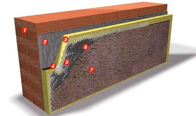 Штукатурный фасад: 1-Несущая наружная стена; 2-Клеевой раствор; 3-Утеплитель: на основе базальтовой ваты. Рекомендуемый коэффициент теплопроводности материала слоя, λD, Вт/мК – 0,032–0,045. Плотность – 150 кг/м3. Прочность на растяжение – не менее 20 кПа. 4-Крепежный элемент; 5-Армирующая сетка; 6-Базовый штукатурный слой; 7-Декоративная штукатурка