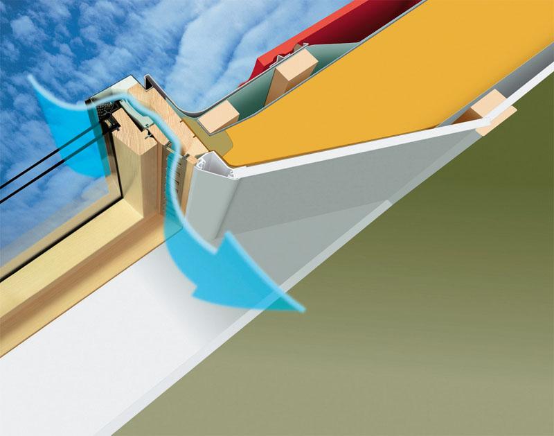 Вентиляционное устройство, расположенное в оконном коробе