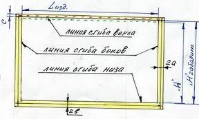 Как подшить штору из органзы: инструкция