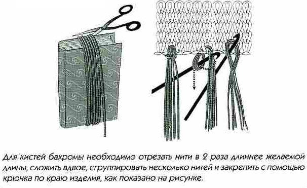 Как повесить на шторы кисти: основные правила