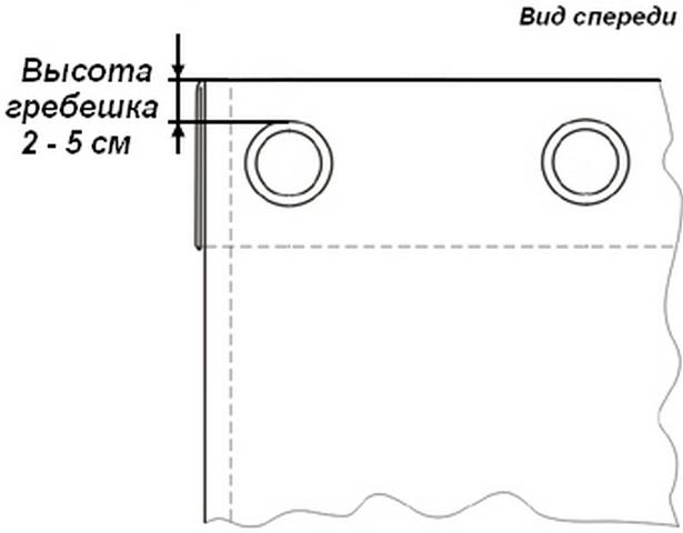 Как сделать люверсы в домашних условиях: рекомендации