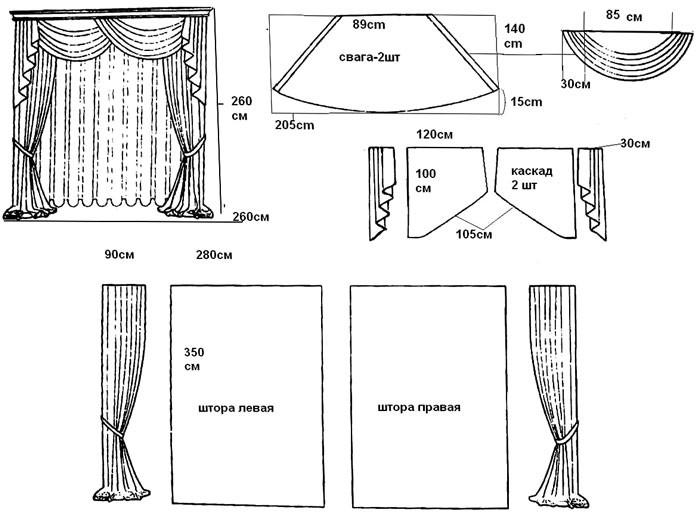 Как сшить гардины своими руками: выбор материала, инструменты и пошив