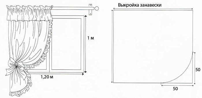 Как удлинить шторы своими руками: рекомендации