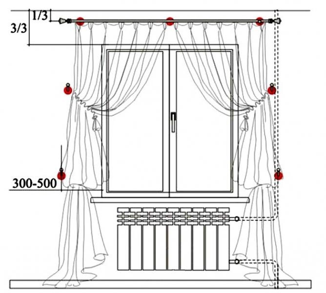 Как вешать карниз для штор: инструкция по установке