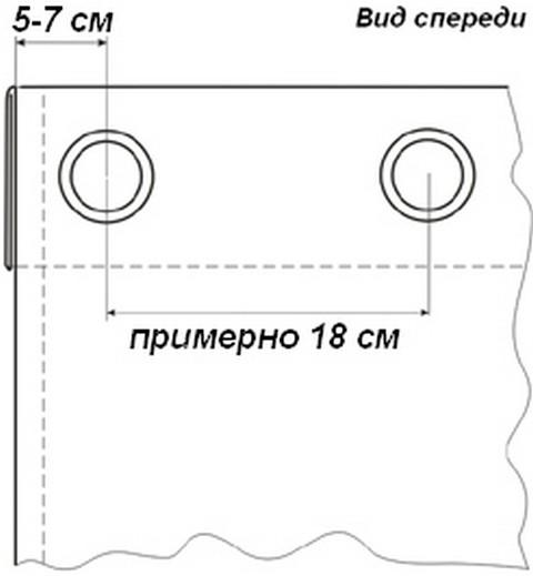 Как вешать шторы на люверсах: инструменты и последовательность работ