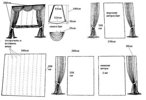 Ламбрекен из органзы своими руками: расчет ширины и длины
