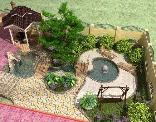 Ландшафтный дизайн участка: готовим проект