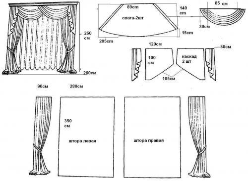 Пошив жесткого ламбрекена своими руками и его применение: шабрак или бандо