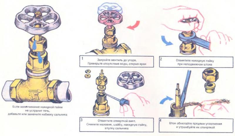 Причины протекания воды из смесителя, их устранение
