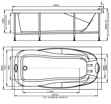 Виды бордюров для ванны и их установка