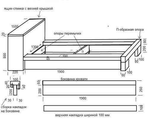 Кровать из ДСП своими руками: схемы, размеры, расчет комплектующих, сборка (фото и видео)