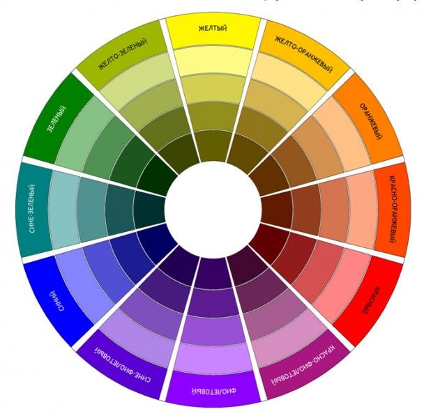 Новый дизайн спальной комнаты: планировка, мебель, цвет