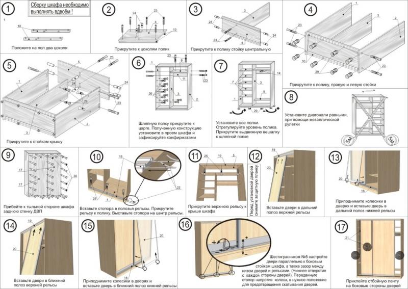 Проект шкафа купе своими руками: основные моменты