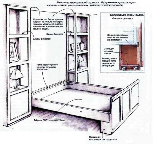 Складная кровать своими руками: особенности конструкции