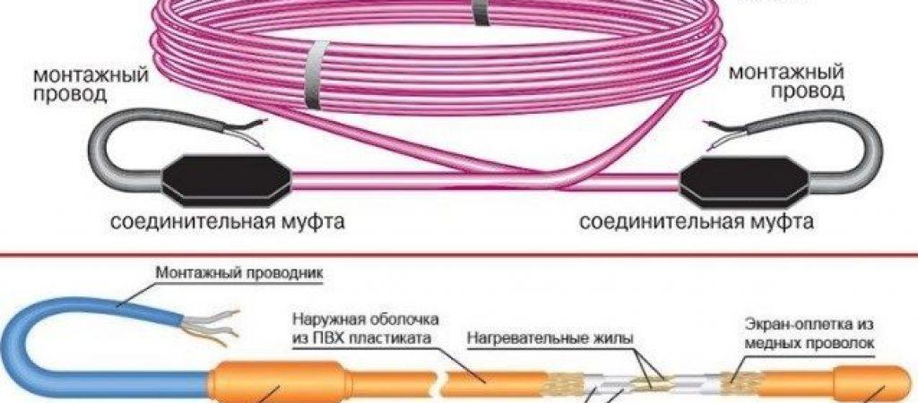 Греющие кабели для теплого пола, какие они бывают?