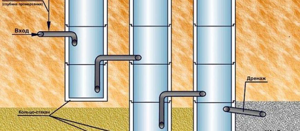 Очистка и восстановление резервуаров чистой воды